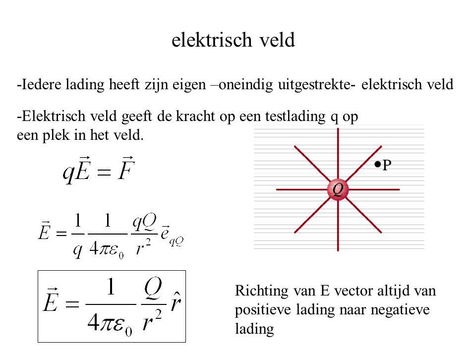 elektrisch veld -Iedere lading heeft zijn eigen –oneindig uitgestrekte- elektrisch veld -Elektrisch veld geeft de kracht op een testlading q op een plek in het veld.