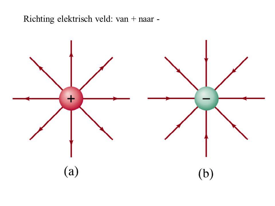 Richting elektrisch veld: van + naar -