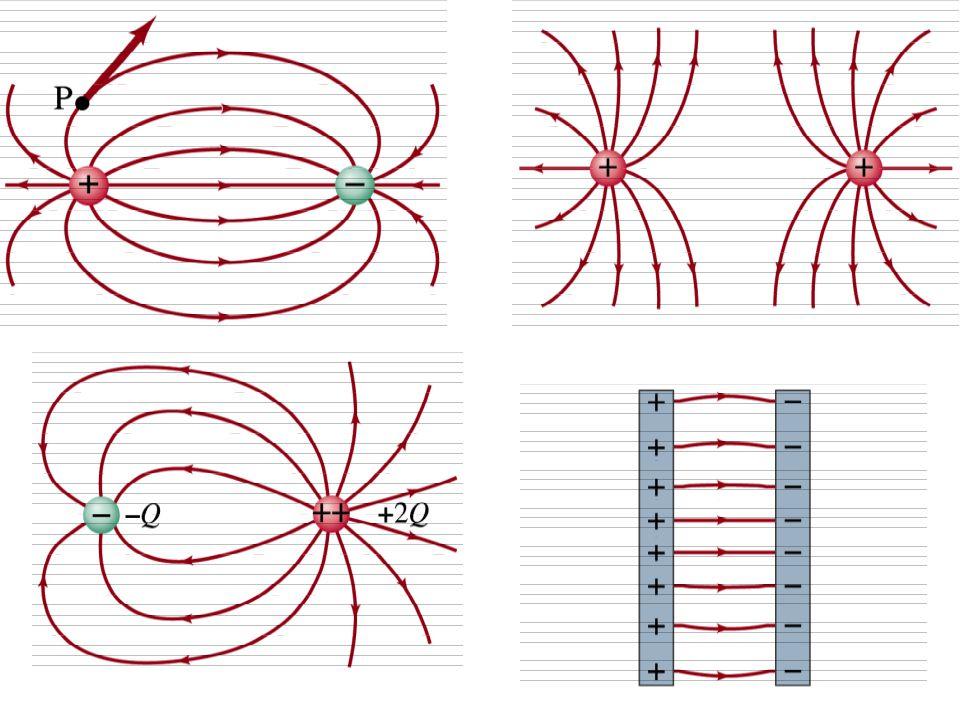 E veld tgv geladen plaat met ladingsdichtheid  Voor oneindig grote plaat (R>>z):