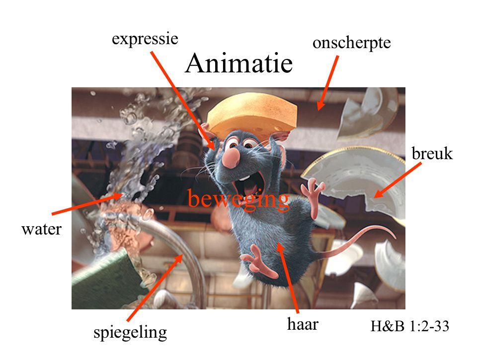 Animatie H&B 1:2-33 haar water onscherpte breuk expressie spiegeling beweging