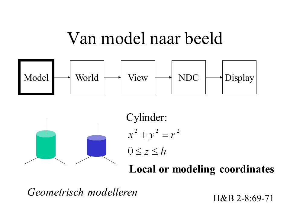 Model Van model naar beeld H&B 2-8:69-71 WorldViewNDCDisplay Cylinder: Local or modeling coordinates Geometrisch modelleren