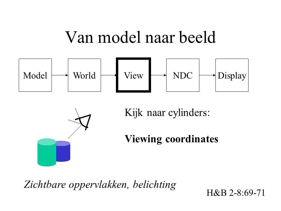 Model Van model naar beeld H&B 2-8:69-71 World View NDCDisplay Kijk naar cylinders: Viewing coordinates Zichtbare oppervlakken, belichting