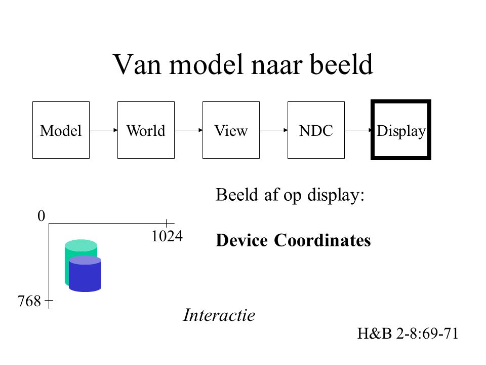 Model Van model naar beeld H&B 2-8:69-71 WorldViewNDC Display Beeld af op display: Device Coordinates 768 1024 0 Interactie