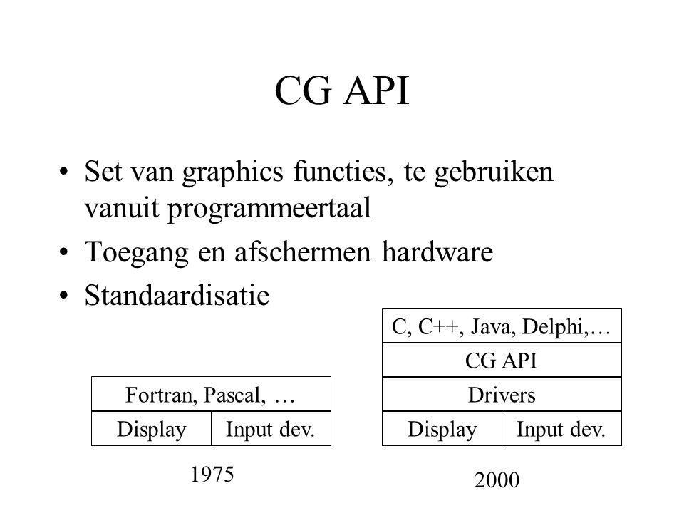 CG API Set van graphics functies, te gebruiken vanuit programmeertaal Toegang en afschermen hardware Standaardisatie Display Drivers CG API Input dev.