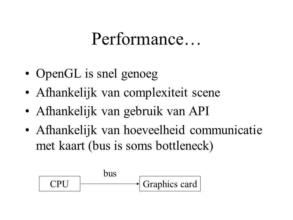 Performance… OpenGL is snel genoeg Afhankelijk van complexiteit scene Afhankelijk van gebruik van API Afhankelijk van hoeveelheid communicatie met kaart (bus is soms bottleneck) CPU Graphics card bus