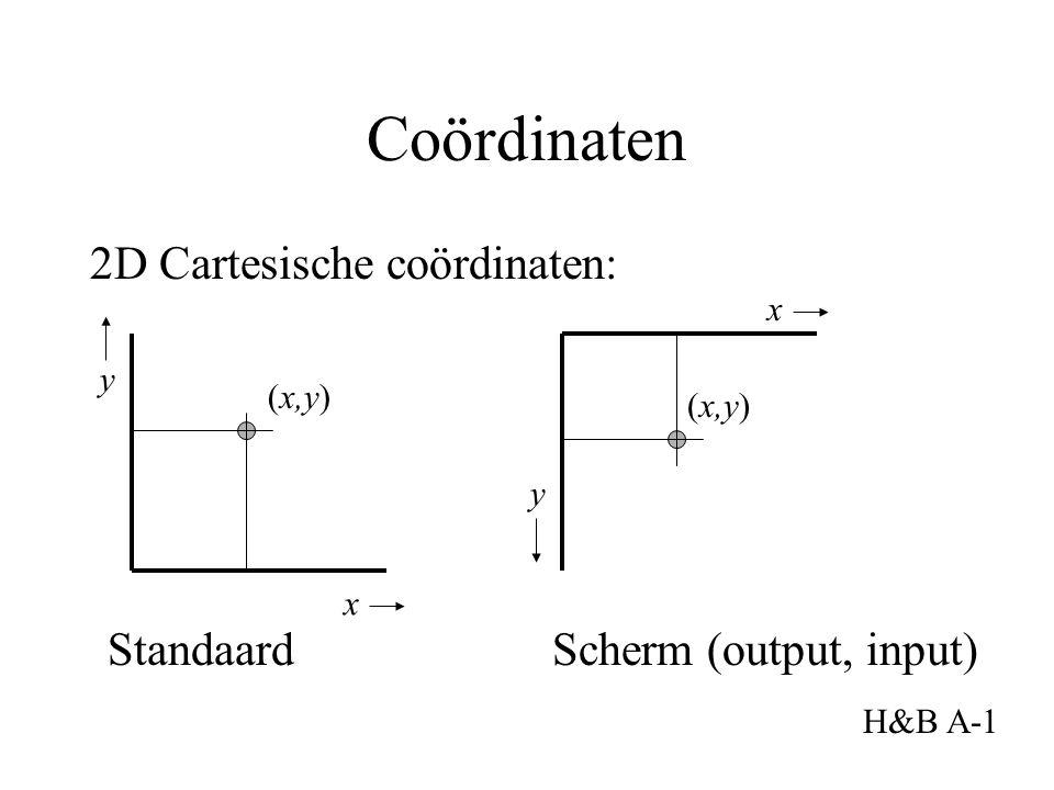 Coördinaten 2D Cartesische coördinaten: x y (x,y) y x Standaard Scherm (output, input) H&B A-1