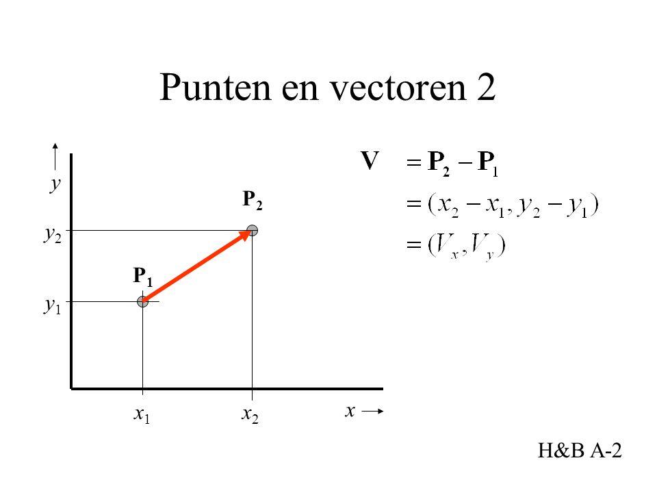 Punten en vectoren 2 x y P2P2 P1P1 x1x1 x2x2 y2y2 y1y1 H&B A-2