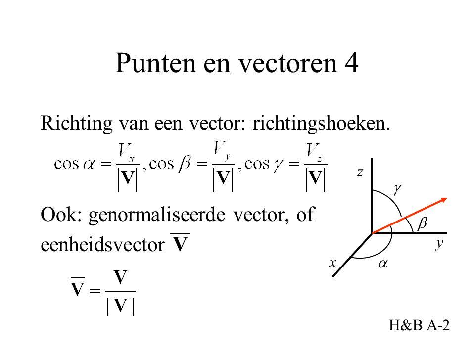 Richting van een vector: richtingshoeken.