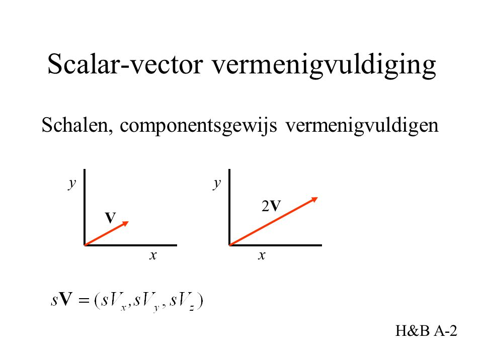 Schalen, componentsgewijs vermenigvuldigen Scalar-vector vermenigvuldiging H&B A-2 x y x y V 2V2V