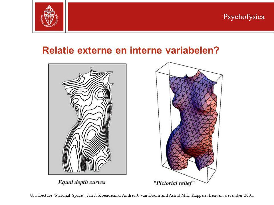 Relatie externe en interne variabelen.Psychofysica Uit: Lecture Pictorial Space , Jan J.
