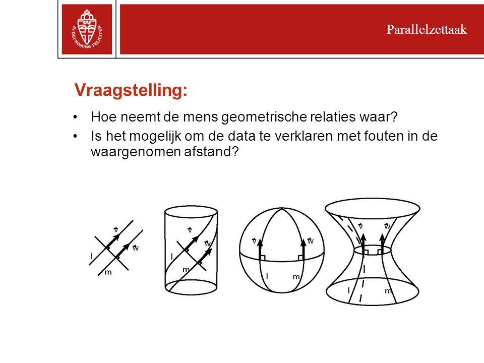 Vraagstelling: Hoe neemt de mens geometrische relaties waar.