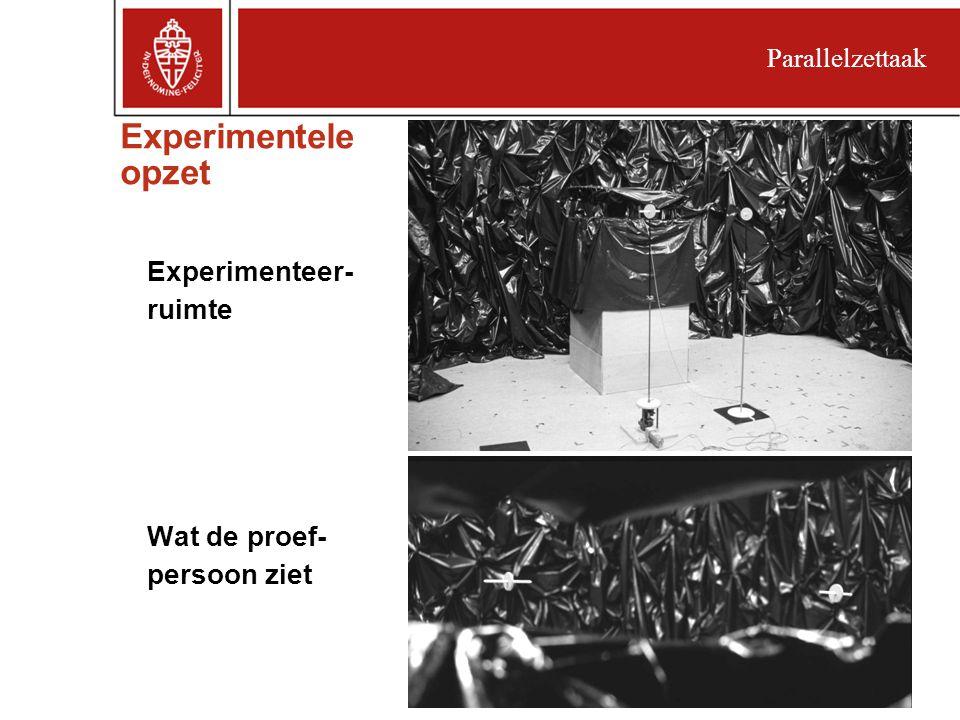 Experimenteer- ruimte Wat de proef- persoon ziet Parallelzettaak Experimentele opzet