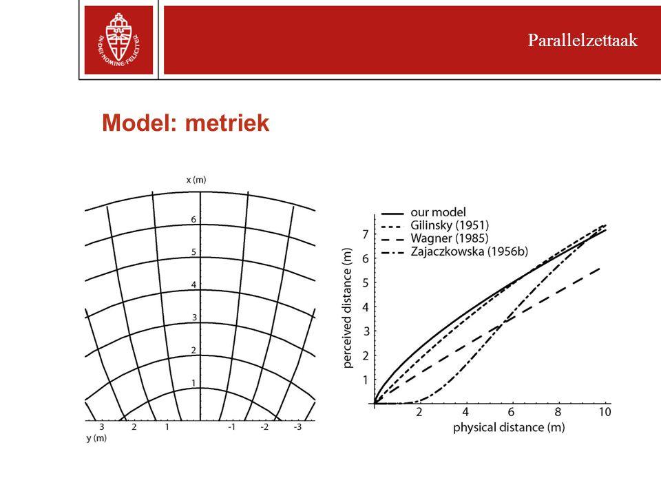 Model: metriek Parallelzettaak