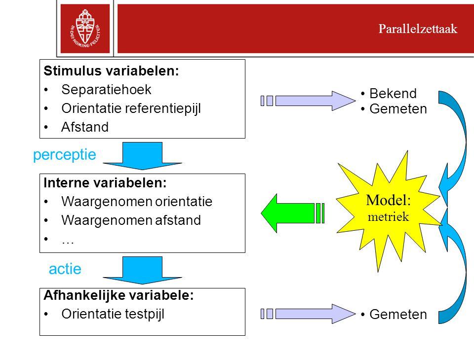 Stimulus variabelen: Separatiehoek Orientatie referentiepijl Afstand Interne variabelen: Waargenomen orientatie Waargenomen afstand … Afhankelijke variabele: Orientatie testpijl perceptie actie Bekend Gemeten Model: metriek
