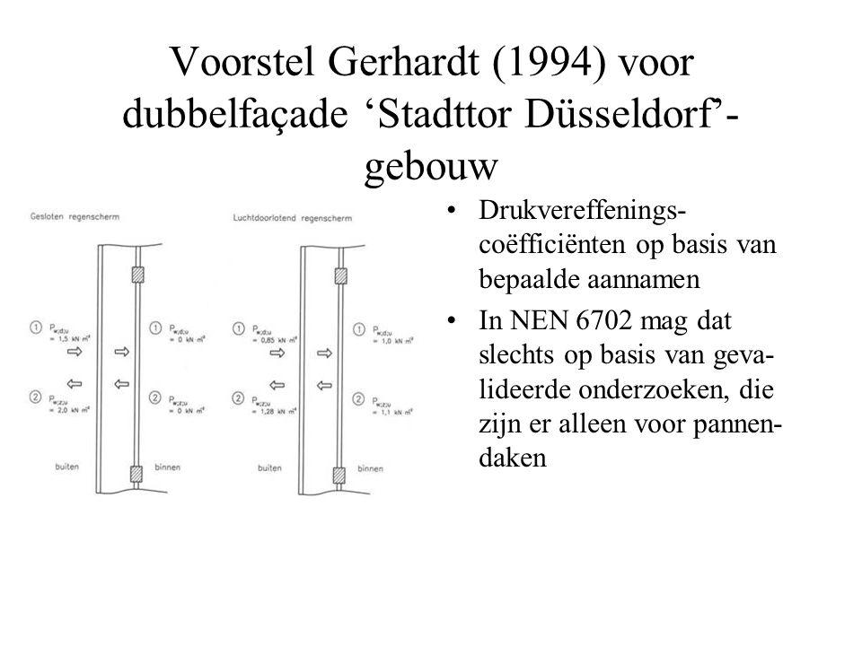 Voorstel Gerhardt (1994) voor dubbelfaçade 'Stadttor Düsseldorf'- gebouw Drukvereffenings- coëfficiënten op basis van bepaalde aannamen In NEN 6702 mag dat slechts op basis van geva- lideerde onderzoeken, die zijn er alleen voor pannen- daken