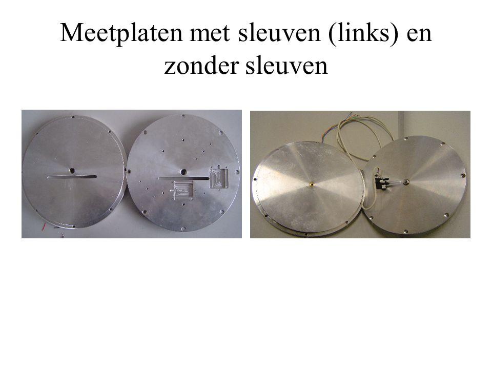 Meetplaten met sleuven (links) en zonder sleuven