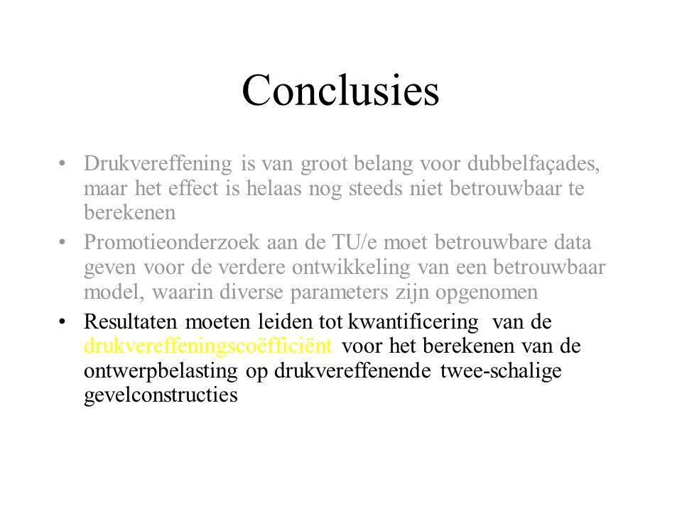 Conclusies Drukvereffening is van groot belang voor dubbelfaçades, maar het effect is helaas nog steeds niet betrouwbaar te berekenen Promotieonderzoek aan de TU/e moet betrouwbare data geven voor de verdere ontwikkeling van een betrouwbaar model, waarin diverse parameters zijn opgenomen Resultaten moeten leiden tot kwantificering van de drukvereffeningscoëfficiënt voor het berekenen van de ontwerpbelasting op drukvereffenende twee-schalige gevelconstructies