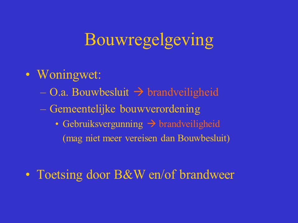 Bouwregelgeving Woningwet: –O.a.