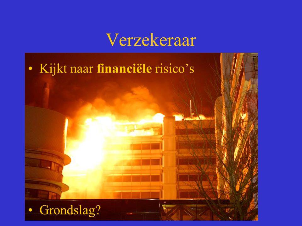 Verzekeraar Kijkt naar financiële risico's Grondslag?