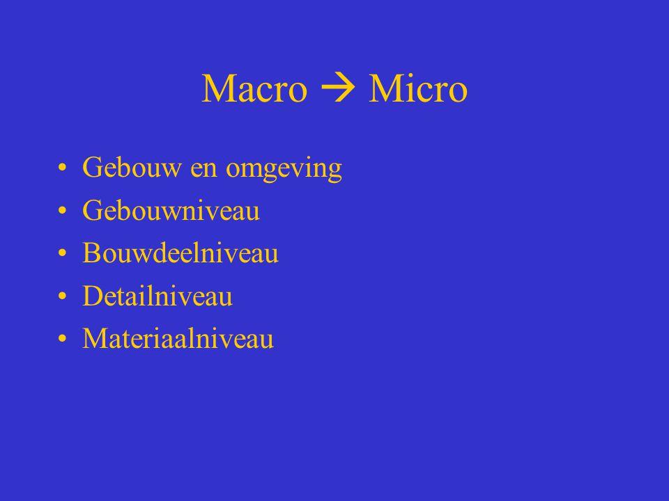 Macro  Micro Gebouw en omgeving Gebouwniveau Bouwdeelniveau Detailniveau Materiaalniveau