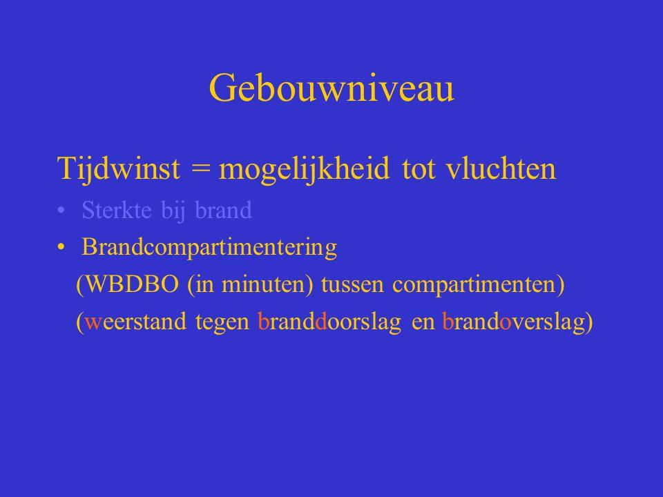 Gebouwniveau Tijdwinst = mogelijkheid tot vluchten Sterkte bij brand Brandcompartimentering (WBDBO (in minuten) tussen compartimenten) (weerstand tege