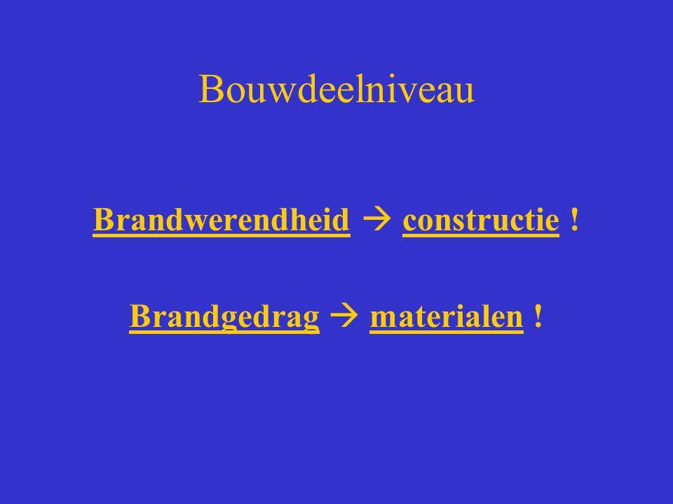 Brandwerendheid  constructie ! Brandgedrag  materialen !