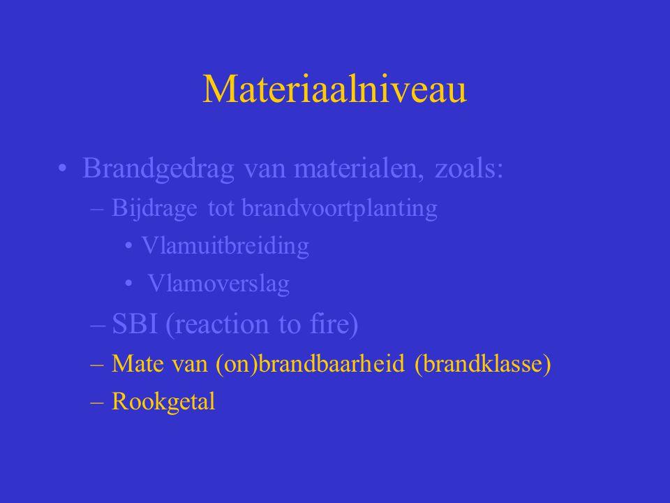 Materiaalniveau Brandgedrag van materialen, zoals: –Bijdrage tot brandvoortplanting Vlamuitbreiding Vlamoverslag –SBI (reaction to fire) –Mate van (on)brandbaarheid (brandklasse) –Rookgetal