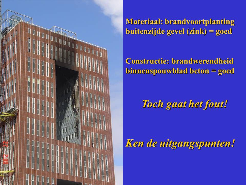 Materiaal: brandvoortplanting buitenzijde gevel (zink) = goed Constructie: brandwerendheid binnenspouwblad beton = goed Toch gaat het fout! Ken de uit