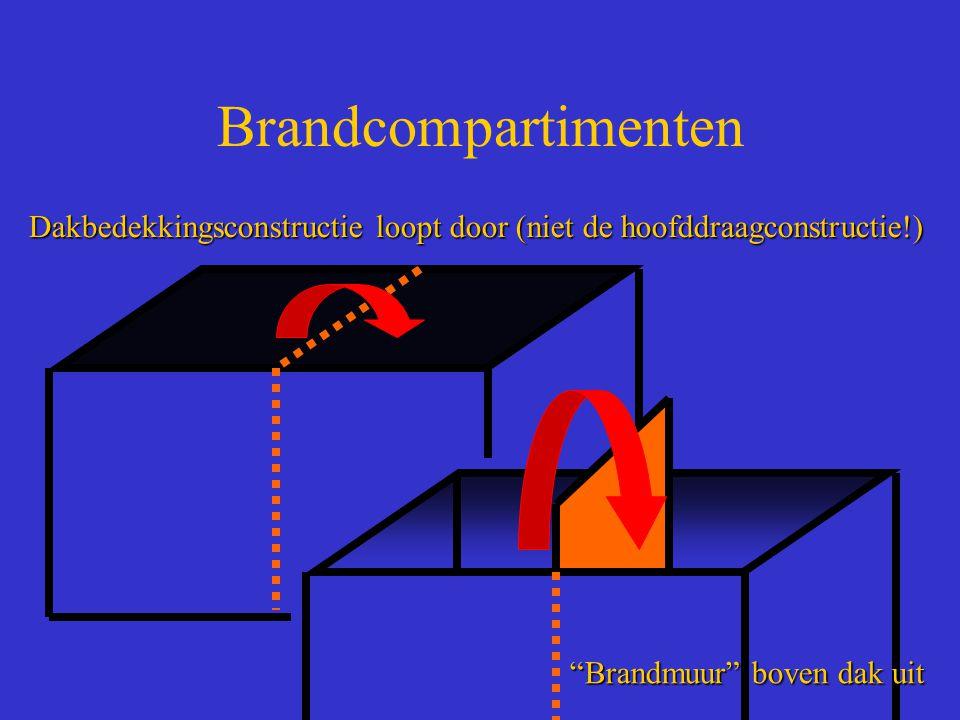 """Brandcompartimenten Dakbedekkingsconstructie loopt door (niet de hoofddraagconstructie!) """"Brandmuur"""" boven dak uit"""