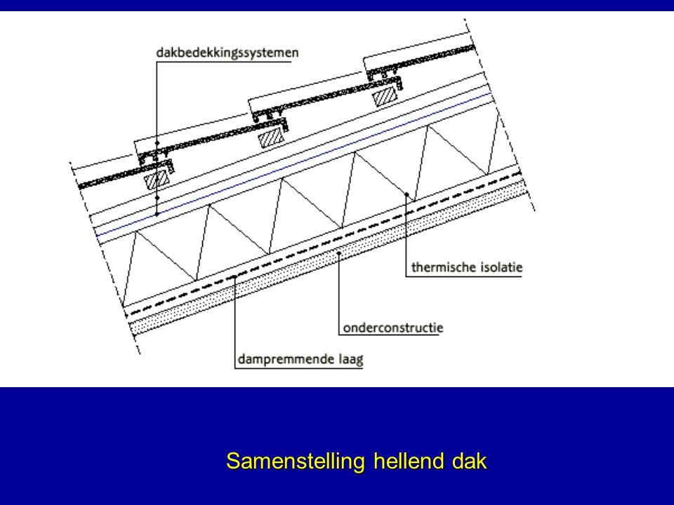 Samenstelling hellend dak