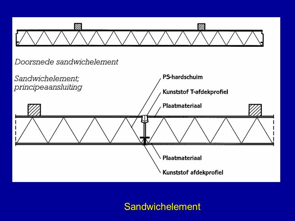 Sandwichelement