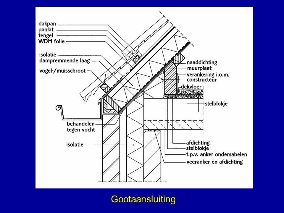 Gootaansluiting