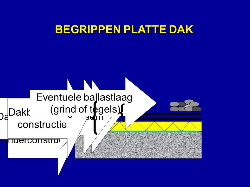 Onderconstructie Isolatiemateriaal Dampremmende laag Bitumen of kunststof dakbedekkings- materialen Dakbedekkingssysteem Dakbedekkings- constructie Ev