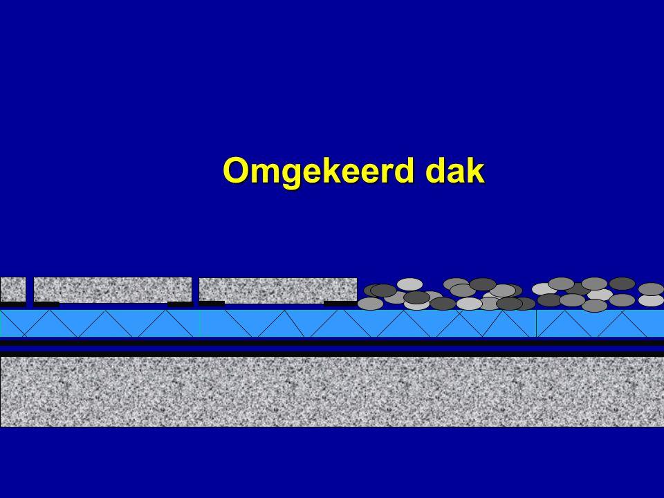 Metalen daken: thermische bruggen