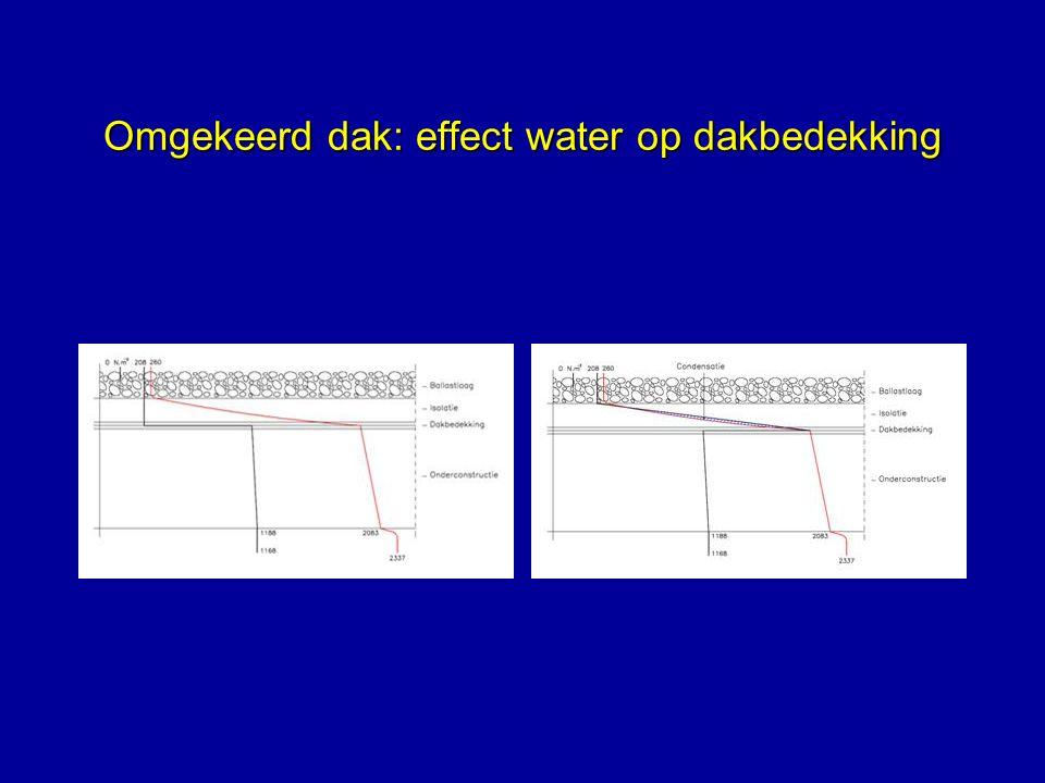 Omgekeerd dak: effect water op dakbedekking