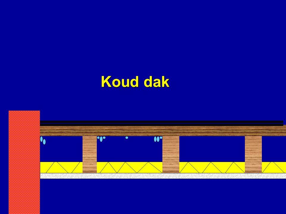 Koud dak: effect ventilatie (alleen bij diffusie)