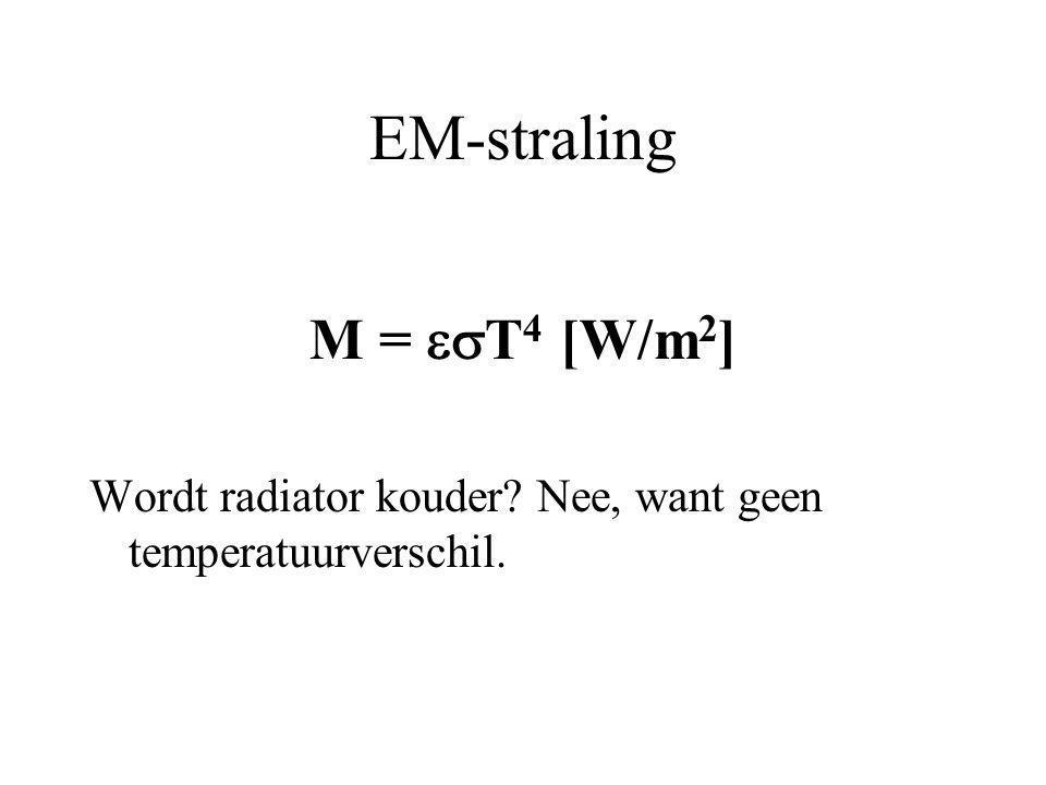 EM-straling M =  T 4 [W/m 2 ] Wordt radiator kouder? Nee, want geen temperatuurverschil.