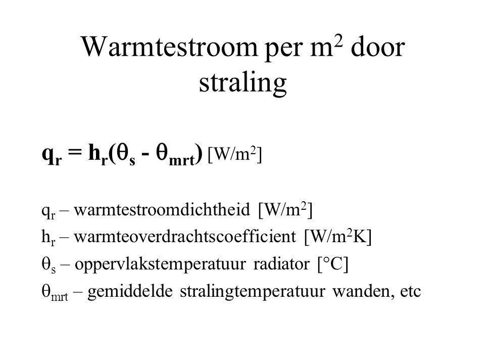 Warmtestroom per m 2 door straling q r = h r (  s -  mrt ) [W/m 2 ] q r – warmtestroomdichtheid [W/m 2 ] h r – warmteoverdrachtscoefficient [W/m 2 K