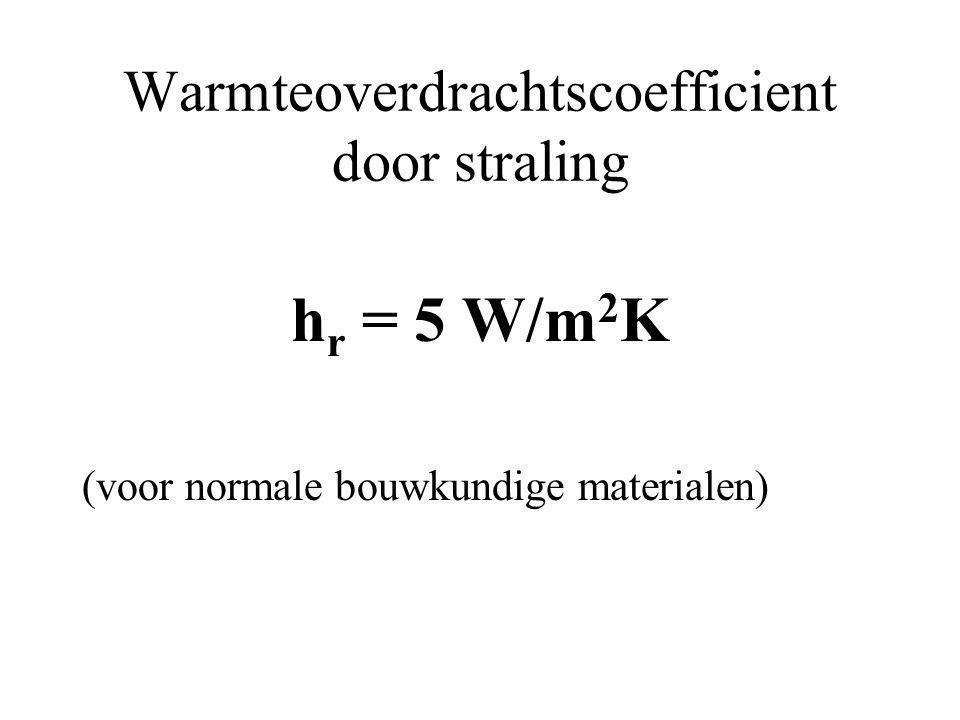 Warmteoverdrachtscoefficient door straling h r = 5 W/m 2 K (voor normale bouwkundige materialen)