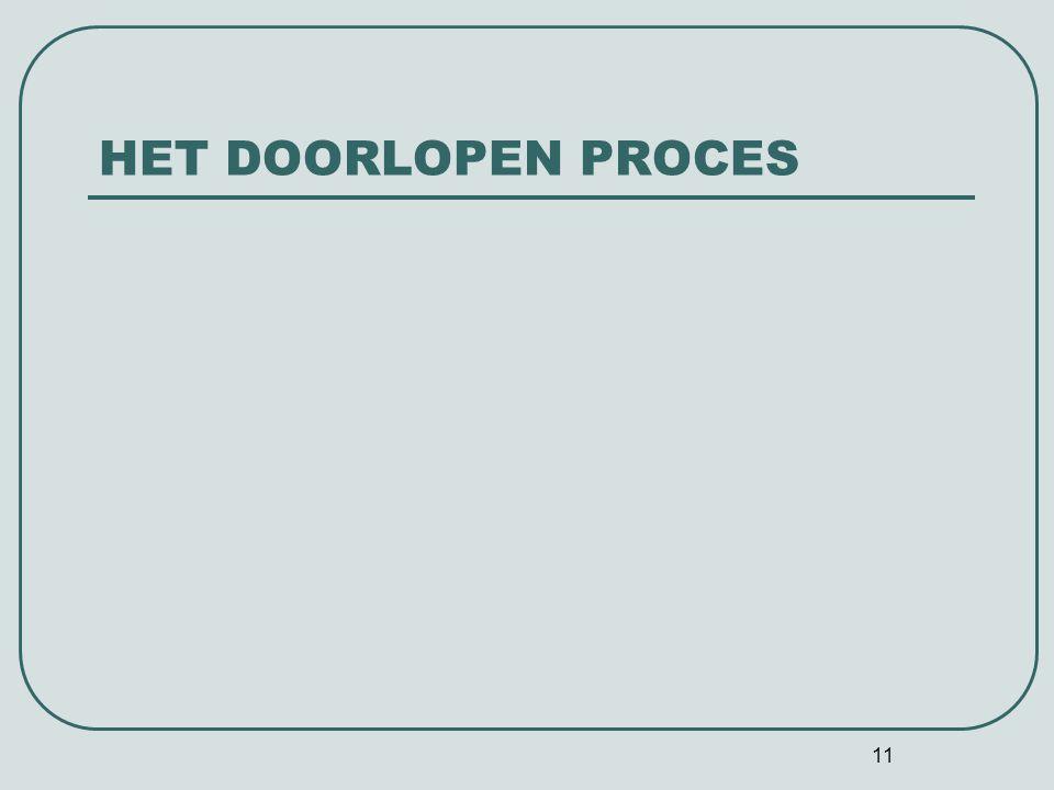 11 HET DOORLOPEN PROCES