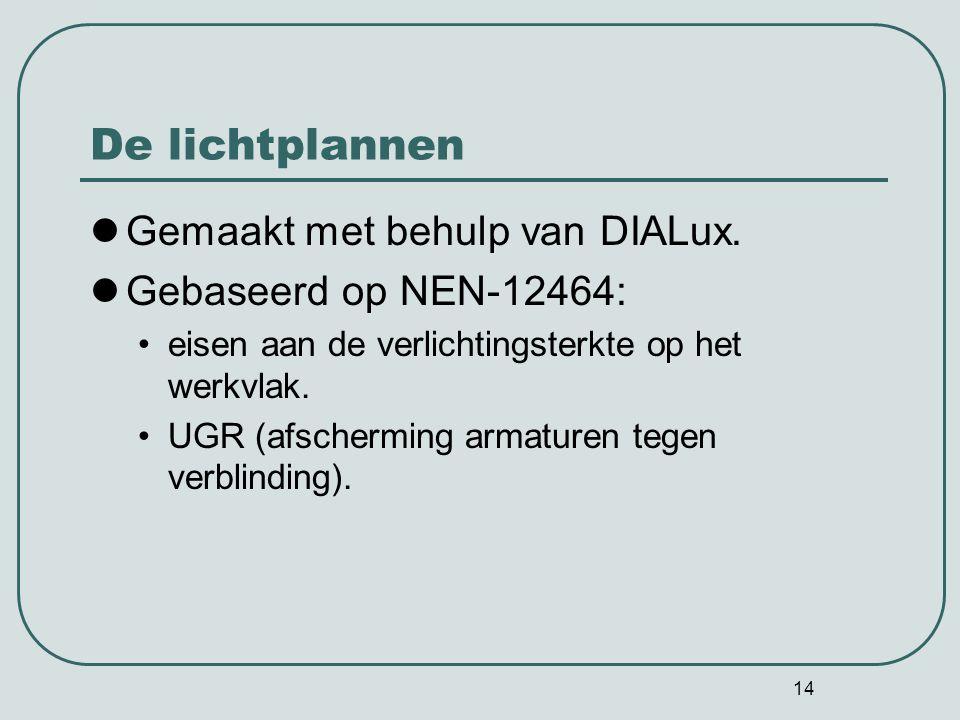 14 De lichtplannen Gemaakt met behulp van DIALux. Gebaseerd op NEN-12464: eisen aan de verlichtingsterkte op het werkvlak. UGR (afscherming armaturen