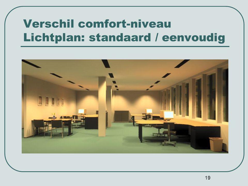 19 Verschil comfort-niveau Lichtplan: standaard / eenvoudig