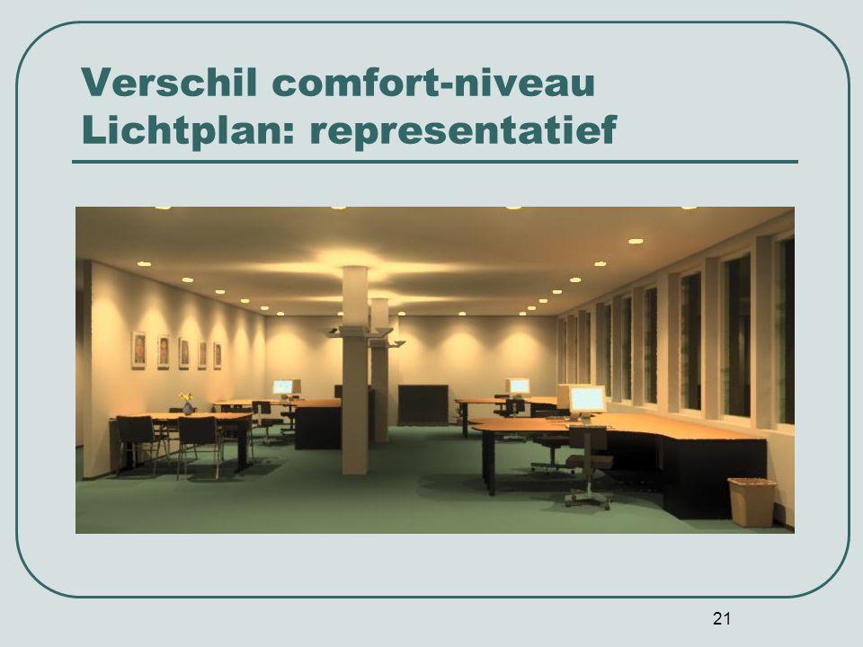 21 Verschil comfort-niveau Lichtplan: representatief