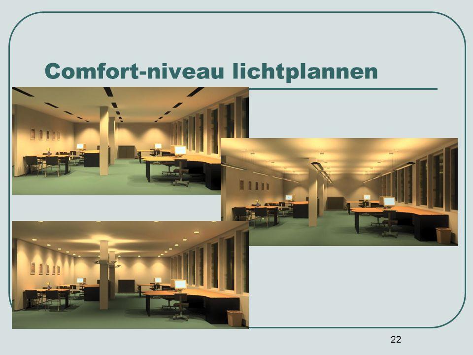 22 Comfort-niveau lichtplannen