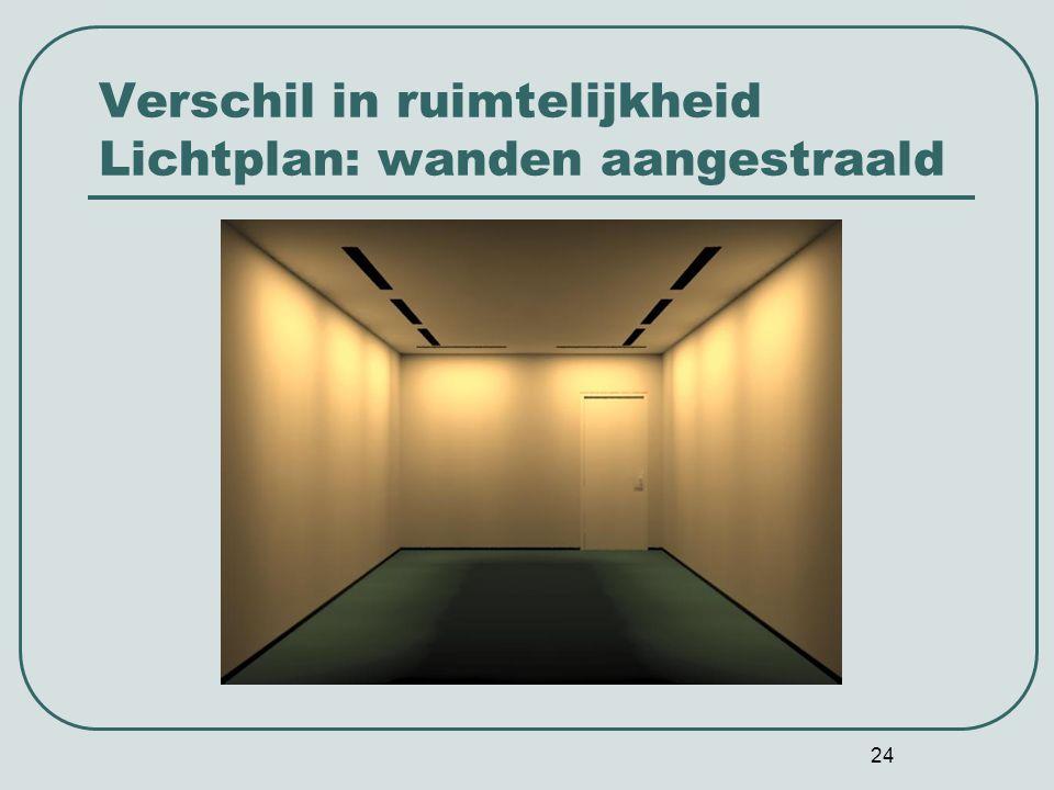24 Verschil in ruimtelijkheid Lichtplan: wanden aangestraald