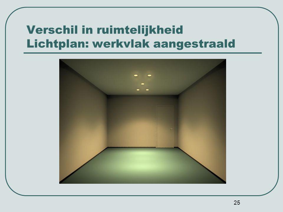 25 Verschil in ruimtelijkheid Lichtplan: werkvlak aangestraald
