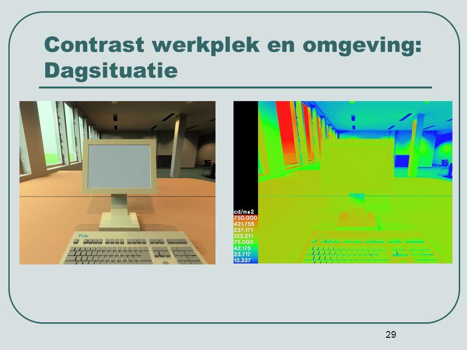 29 Contrast werkplek en omgeving: Dagsituatie
