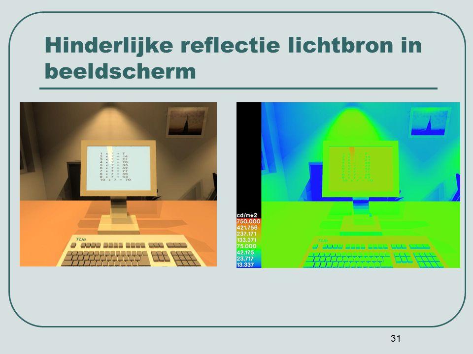 31 Hinderlijke reflectie lichtbron in beeldscherm