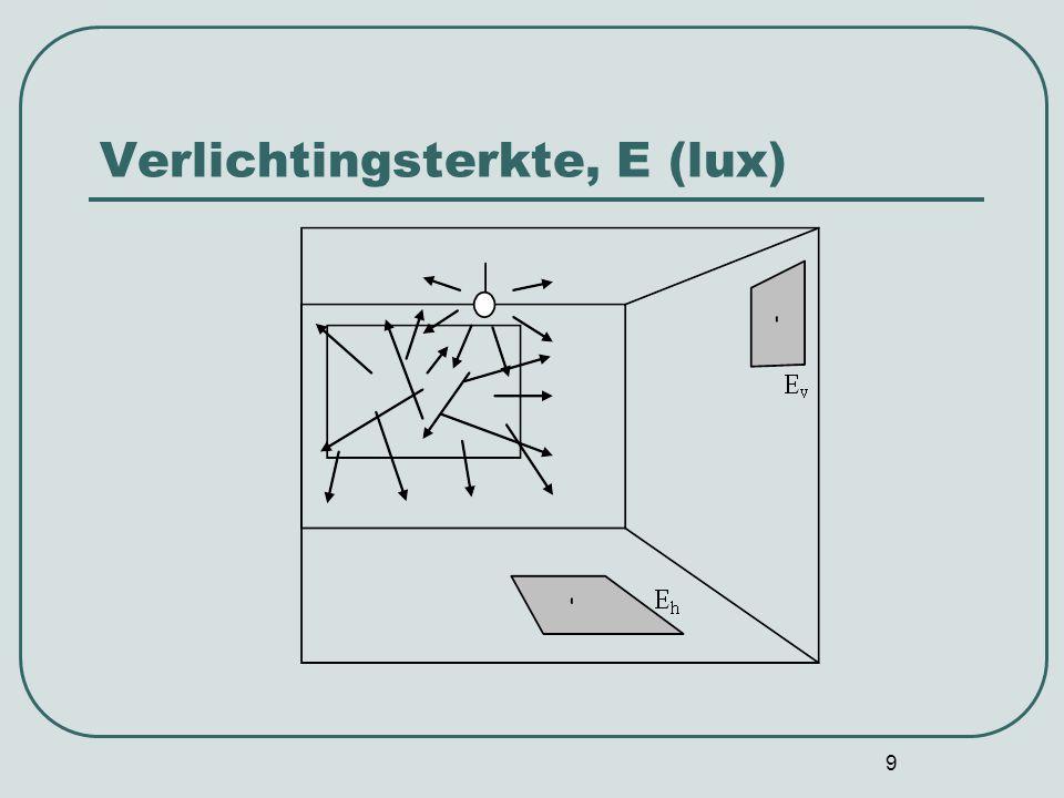 9 Verlichtingsterkte, E (lux)