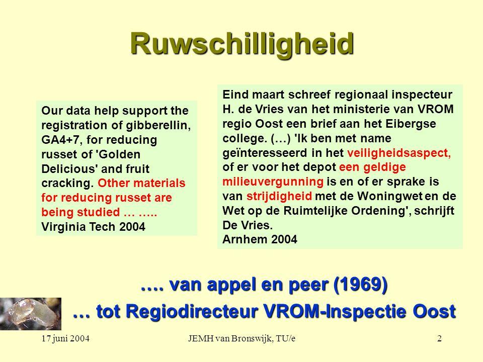 17 juni 2004JEMH van Bronswijk, TU/e2 Ruwschilligheid …. van appel en peer (1969) … tot Regiodirecteur VROM-Inspectie Oost Our data help support the r